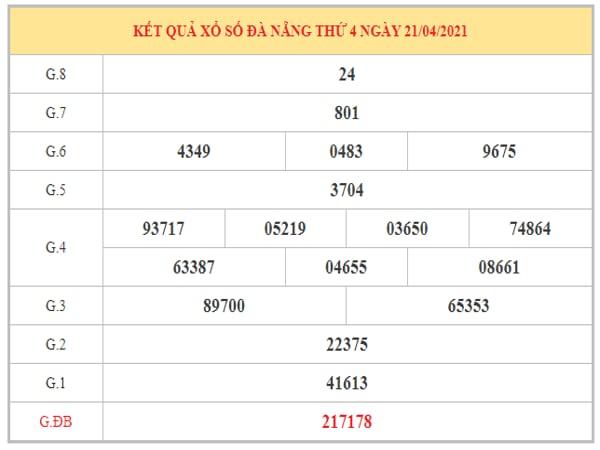 Thống kê KQXSDN ngày 24/4/2021 dựa trên kết quả kì trước