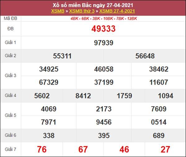 Thống kê XSMB 28/4/2021 chốt bạch thủ lô cùng cao thủ