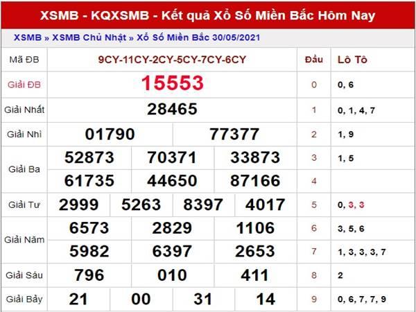 Thống kê kết quả SX Miền Bắc thứ 2 ngày 31/5/2021