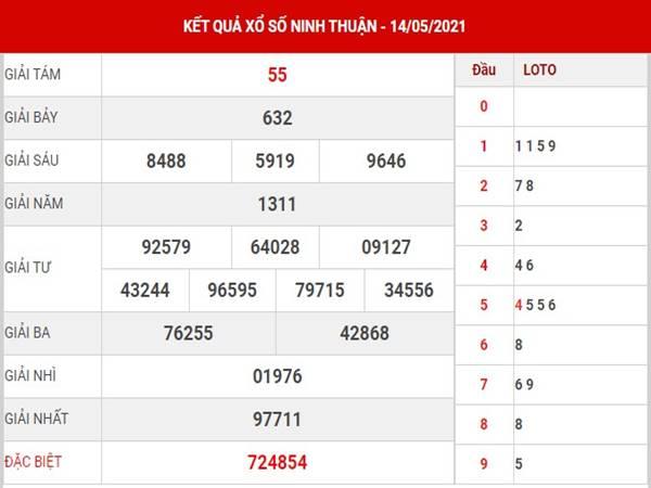 Thống kê xổ số Ninh Thuận thứ 6 ngày 21/5/2021