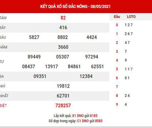 Phân tích XSDNO ngày 15/5/2021 đài Đắk Nông thứ 7 hôm nay chính xác nhất