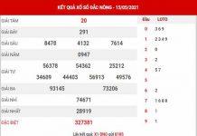 Phân tích XSDNO ngày 22/5/2021