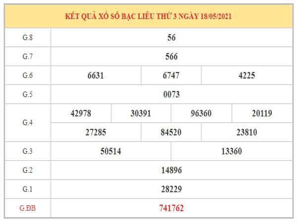 Thống kê KQXSBL ngày 25/5/2021 dựa trên kết quả kì trước