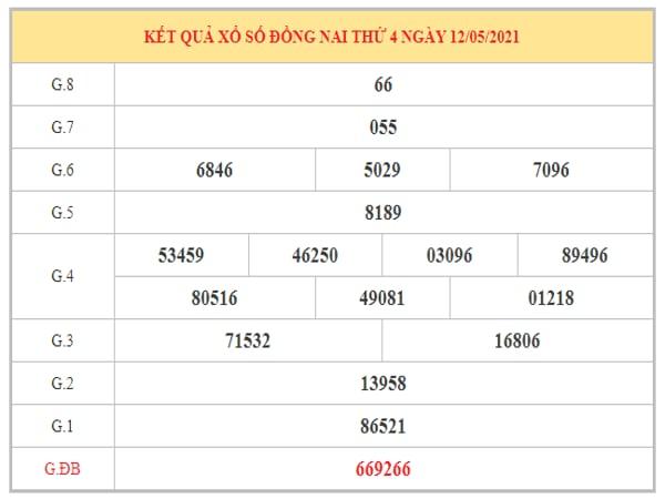Thống kê KQXSDN ngày 19/5/2021 dựa trên kết quả kì trước