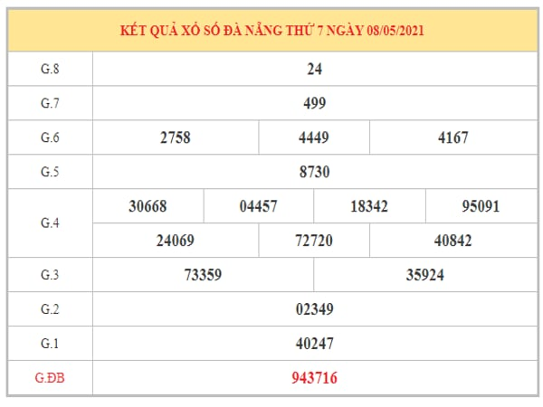 Thống kê KQXSDNG ngày 12/5/2021 dựa trên kết quả kì trước
