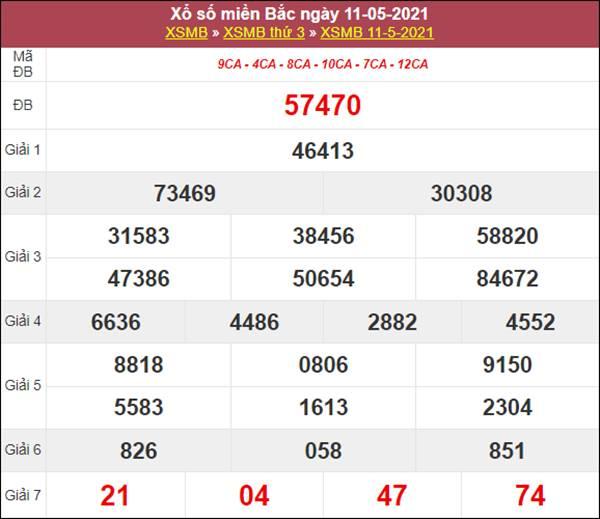 Thống kê XSMB 12/5/2021 tổng hợp các cặp lô về nhiều