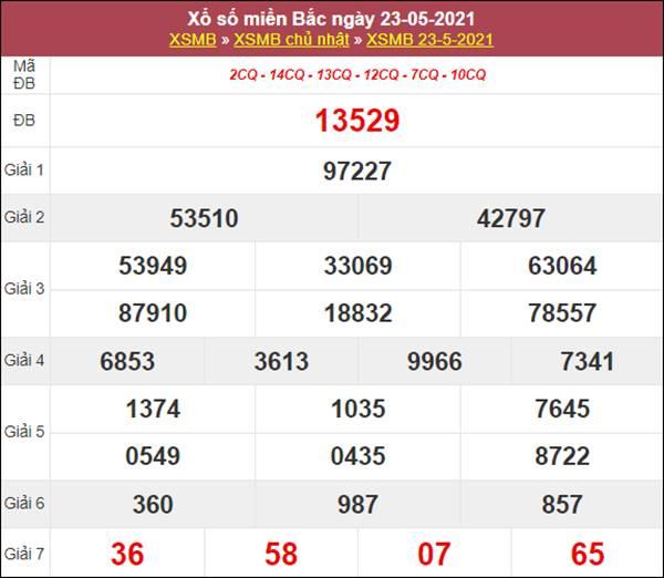 Thống kê XSMB 24/5/2021 chốt cầu lô số đẹp miền Bắc