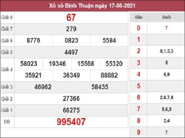 Dự đoán xổ số Bình Thuận 24/6/2021