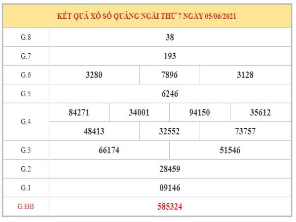Thống kê KQXSQNG ngày 12/6/2021 dựa trên kết quả kì trước