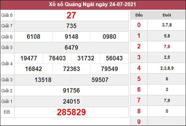 Thống kê XSQNG 31/7/2021 thứ 7 tổng hợp cặp lô về nhiều
