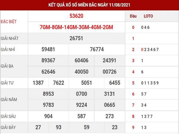 Thống kê kết quả SXMB thứ 5 ngày 12/8/2021