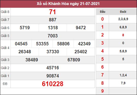 Thống kê KQXSKH ngày 25/8/2021 dựa trên kết quả kì trước