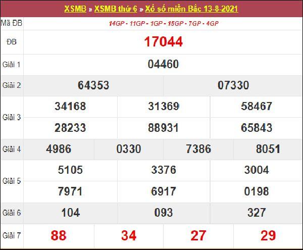 Thống kê XSMB 14/8/2021 chốt đầu đuôi lô số đẹp hôm nay