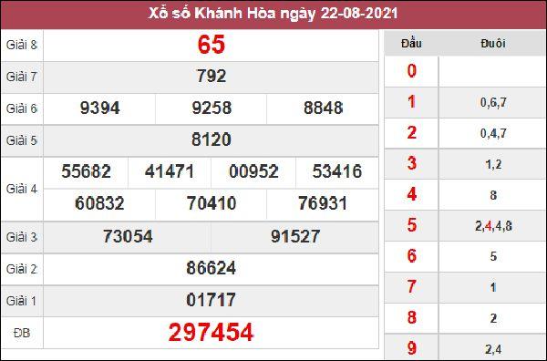 Thống kê XSKH 25/8/2021 chốt số đẹp giờ vàng Khánh Hoà
