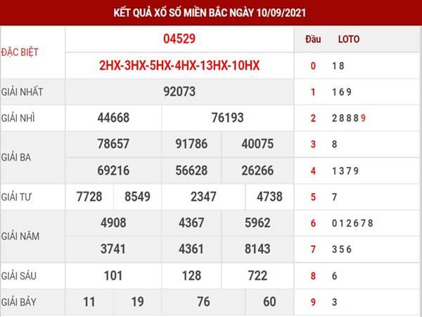 Thống kê kết quả SXMB thu 7 ngày 11/9/2021