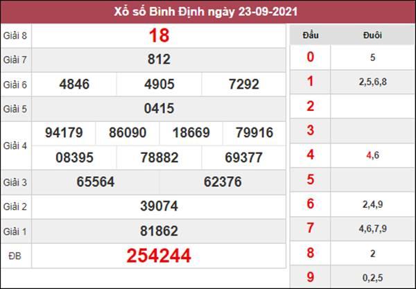 Thống kê KQXSBDI 30/9/2021 thứ 5 soi cầu SX Bình Định