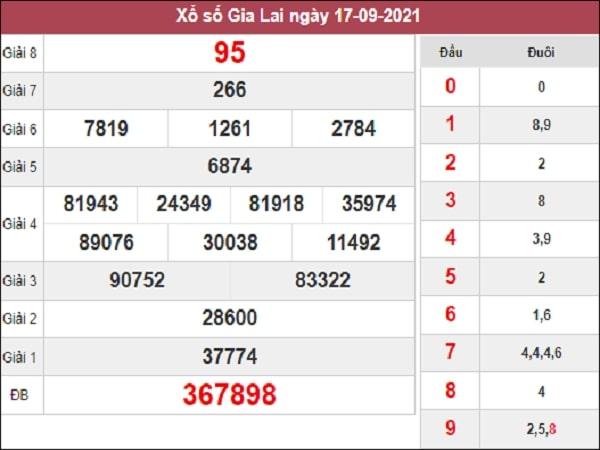 Thống kê XSGL 24-09-2021