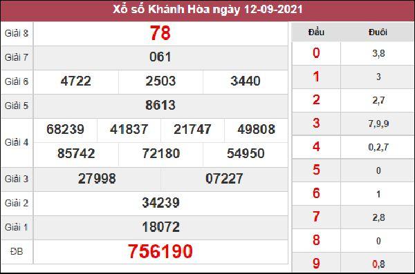 Thống kê KQXSKH 15/9/2021 thứ 4 chốt cầu lô VIP