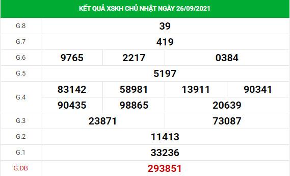 Thống kê soi cầu xổ số Khánh Hòa ngày 29/9/2021 hôm nay chính xác
